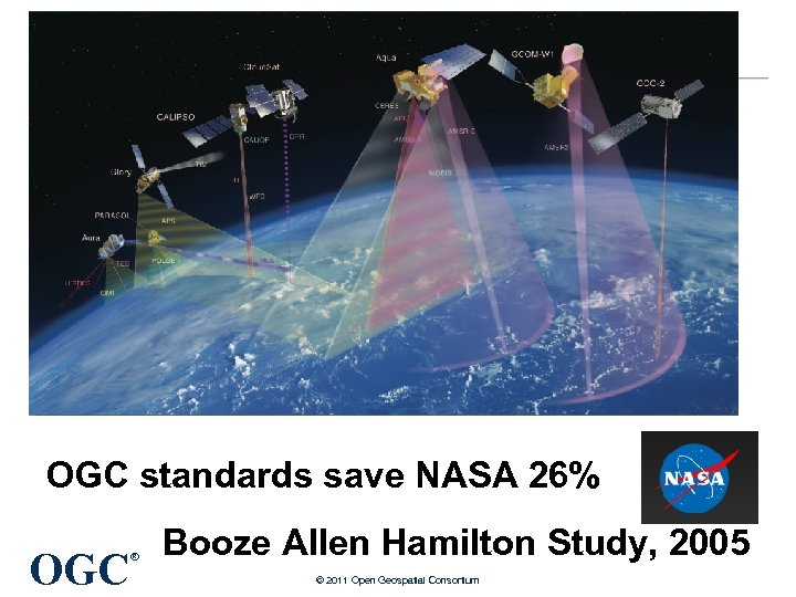 OGC standards save NASA 26% OGC ® Booze Allen Hamilton Study, 2005 © 2011