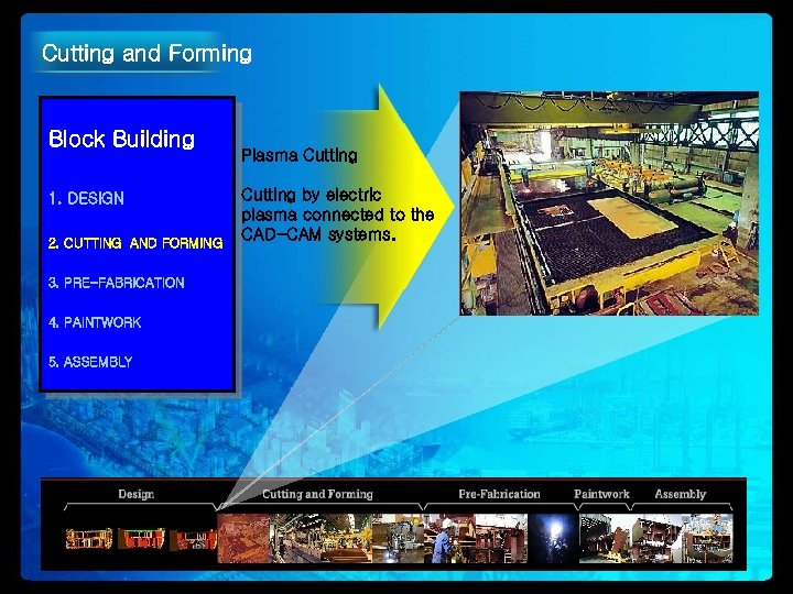 Cutting and Forming Block Building 1. DESIGN 2. CUTTING AND FORMING 3. PRE-FABRICATION 4.