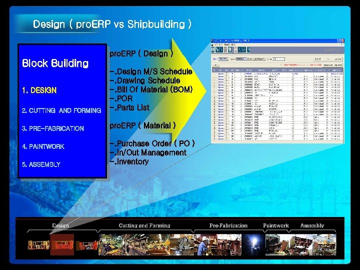 Design ( pro. ERP vs Shipbuilding ) pro. ERP ( Design ) Block Building