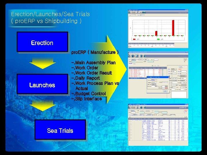 Erection/Launches/Sea Trials ( pro. ERP vs Shipbuilding ) Erection pro. ERP ( Manufacture )