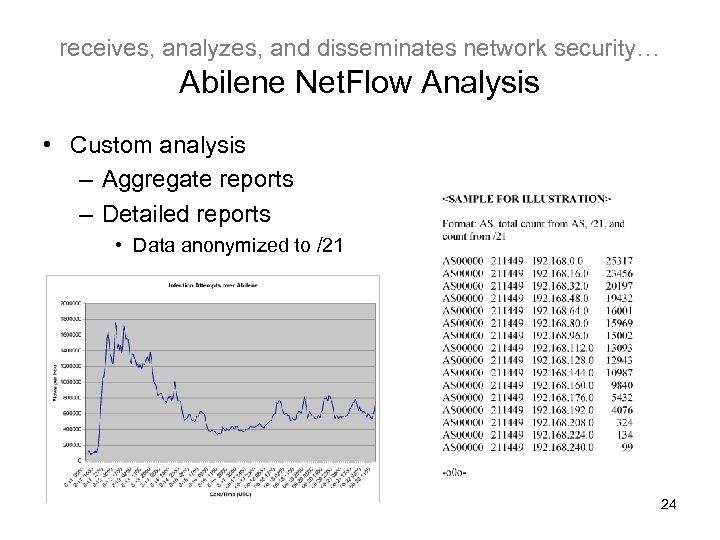 receives, analyzes, and disseminates network security… Abilene Net. Flow Analysis • Custom analysis –