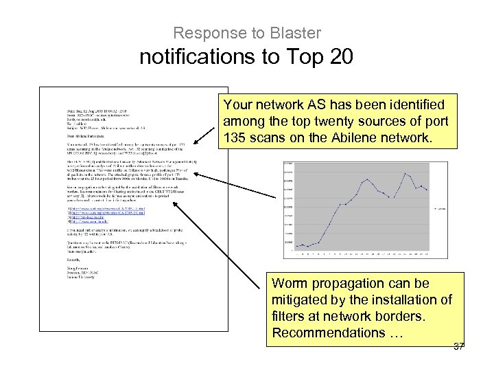 Response to Blaster notifications to Top 20 Your network AS has been identified among
