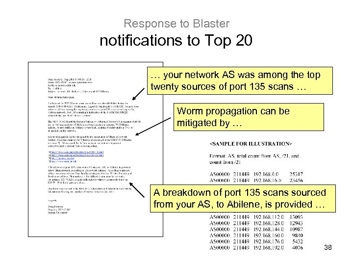 Response to Blaster notifications to Top 20 … your network AS was among the