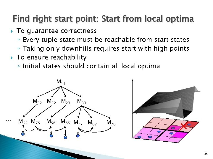 Find right start point: Start from local optima To guarantee correctness ◦ Every tuple