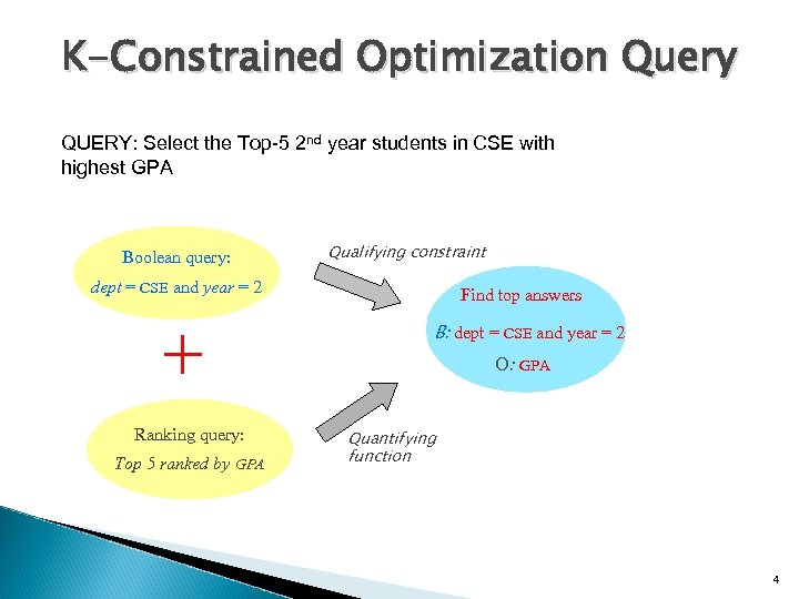 K-Constrained Optimization Query QUERY: Select the Top-5 2 nd year students in CSE with