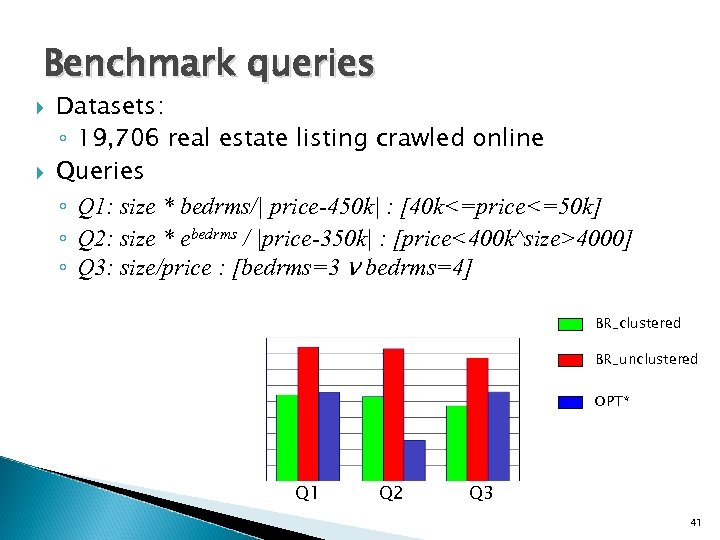 Benchmark queries Datasets: ◦ 19, 706 real estate listing crawled online Queries ◦ Q