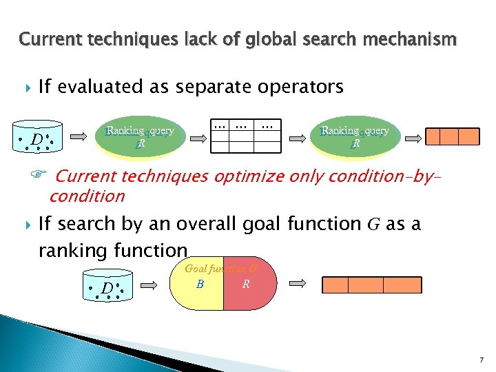 Current techniques lack of global search mechanism If evaluated as separate operators D …