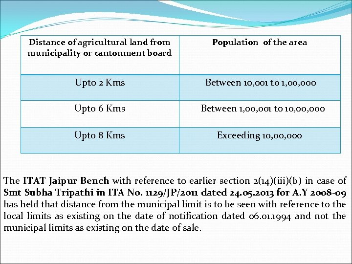 Distance of agricultural land from municipality or cantonment board Population of the area Upto