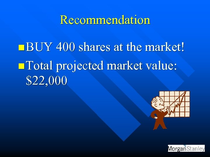 Recommendation n BUY 400 shares at the market! n Total projected market value: $22,