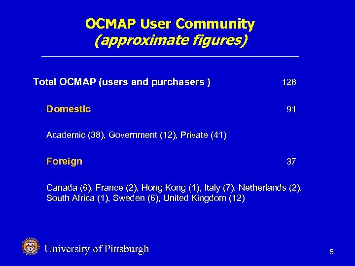 OCMAP User Community (approximate figures) Total OCMAP (users and purchasers ) Domestic 128 91