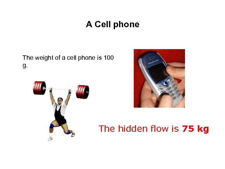 A Cell phone The weight of a cell phone is 100 g. The hidden