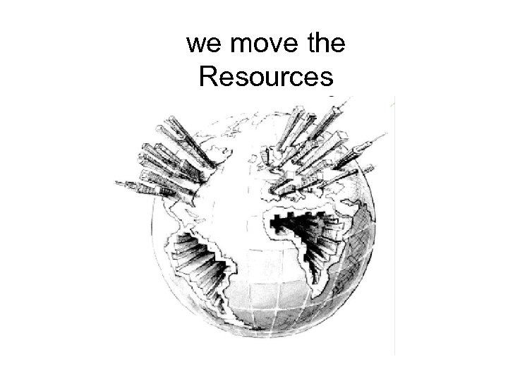 we move the Resources