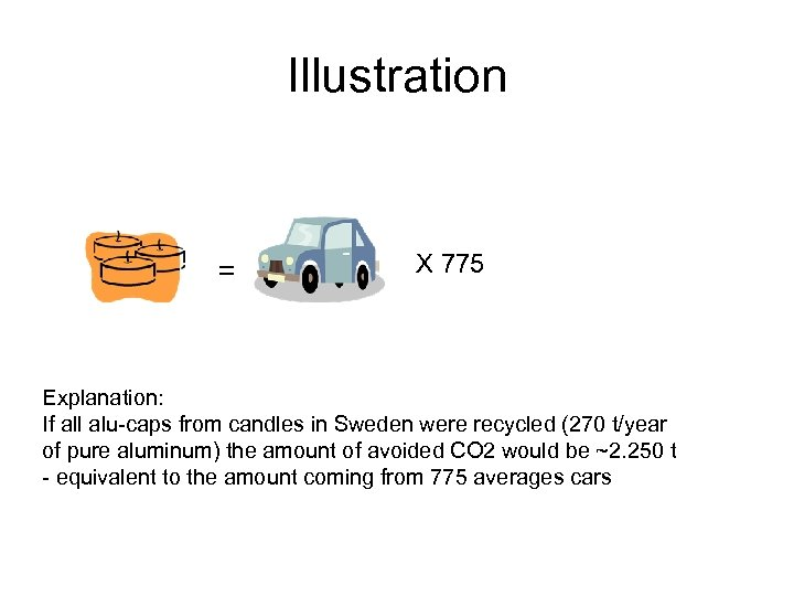 Illustration = X 775 Explanation: If all alu-caps from candles in Sweden were recycled