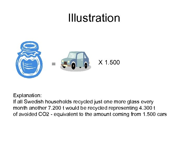 Illustration = X 1. 500 Explanation: If all Swedish households recycled just one more