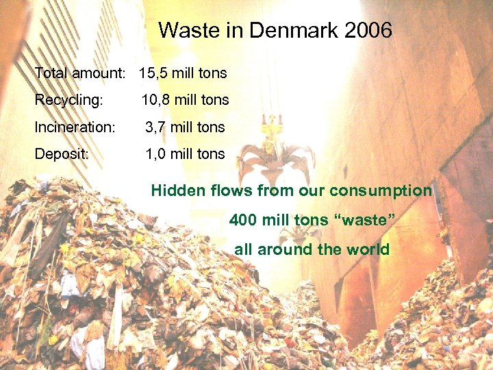 Waste in Denmark 2006 Total amount: 15, 5 mill tons Recycling: 10, 8 mill