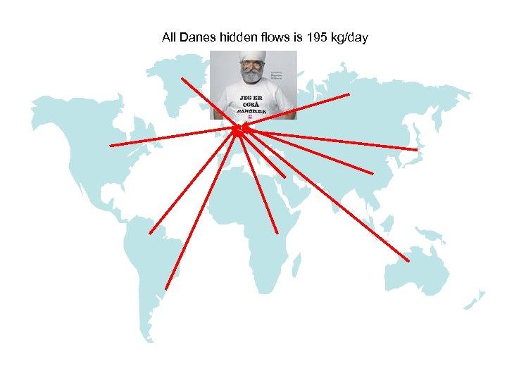 All Danes hidden flows is 195 kg/day