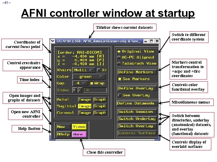 – 41– AFNI controller window at startup Titlebar shows current datasets Switch to different