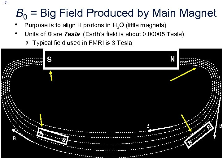 – 7– B 0 = Big Field Produced by Main Magnet • • Purpose