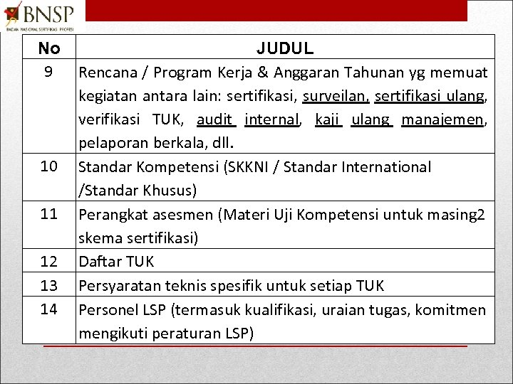 No 9 10 11 12 13 14 JUDUL Rencana / Program Kerja & Anggaran