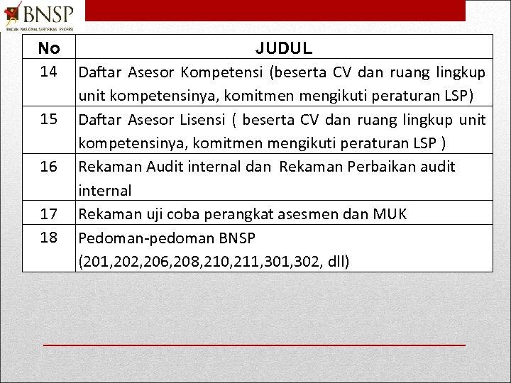 No 14 15 16 17 18 JUDUL Daftar Asesor Kompetensi (beserta CV dan ruang