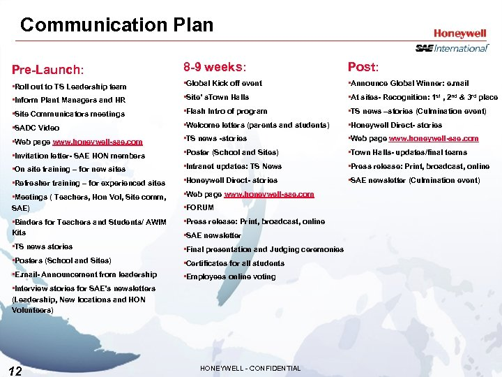 Communication Plan Pre-Launch: 8 -9 weeks: Post: • Roll out to TS Leadership team