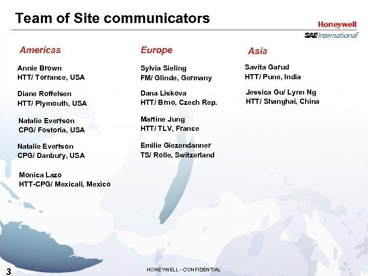 Team of Site communicators Americas Europe Annie Brown HTT/ Torrance, USA Sylvia Sieling FM/