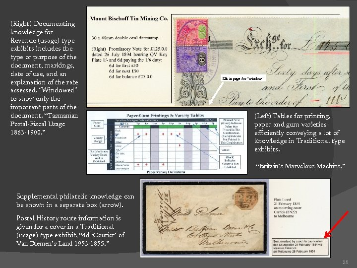 (Right) Documenting knowledge for Revenue (usage) type exhibits includes the type or purpose of