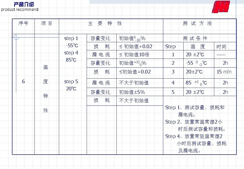 序号 主 要 特 性 测 试 方 法 step 1 -55℃ step 4