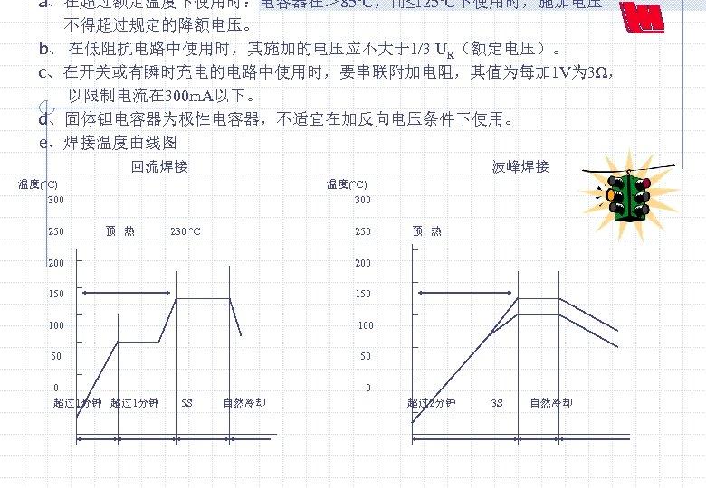 a、在超过额定温度下使用时:电容器在> 85℃,而≤ 125℃下使用时,施加电压 不得超过规定的降额电压。 b、 在低阻抗电路中使用时,其施加的电压应不大于1/3 UR(额定电压)。 c、在开关或有瞬时充电的电路中使用时,要串联附加电阻,其值为每加 1 V为 3Ω, 以限制电流在 300