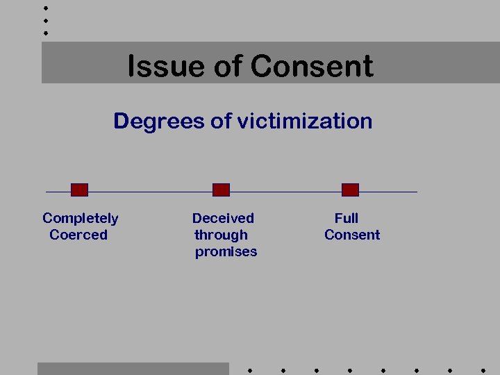 Issue of Consent Degrees of victimization Completely Coerced Deceived through promises Full Consent