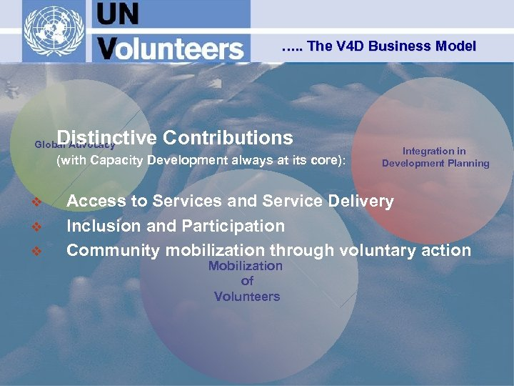 …. . The V 4 D Business Model Distinctive Contributions Global Advocacy (with Capacity