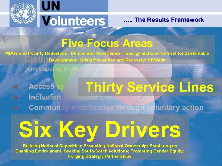 …. . The Results Framework Five Focus Areas MDGs and Poverty Reduction; Democratic Governance;