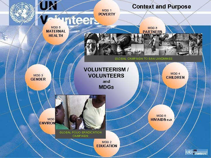 Context and Purpose MDG 1 POVERTY MDG 5 MDG 8 MATERNAL HEALTH PARTNERS GLOBAL