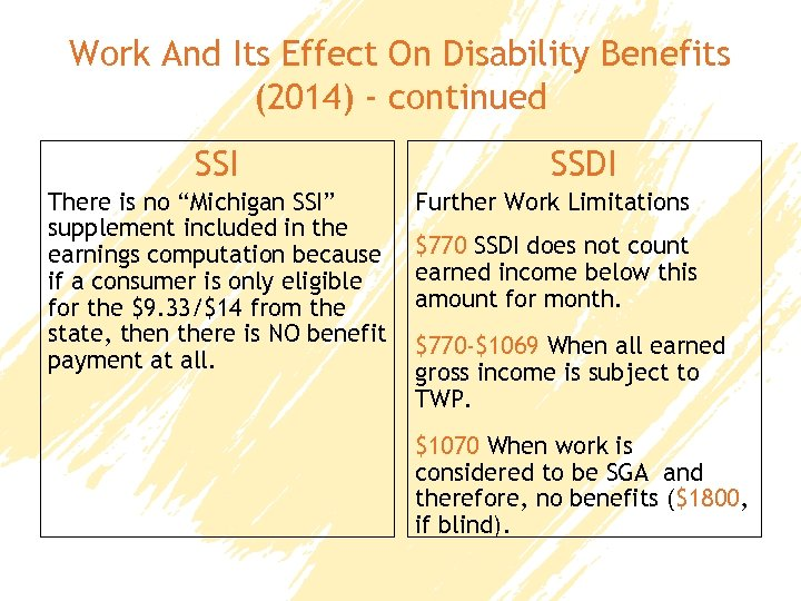 Work And Its Effect On Disability Benefits (2014) - continued SSI There is no