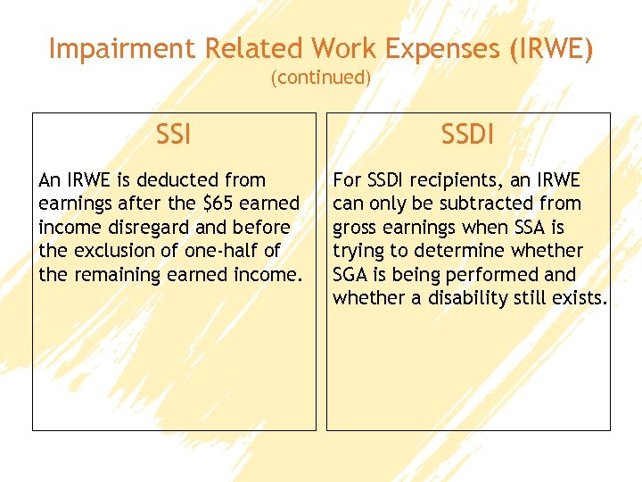 Impairment Related Work Expenses (IRWE) (continued) SSI SSDI An IRWE is deducted from earnings