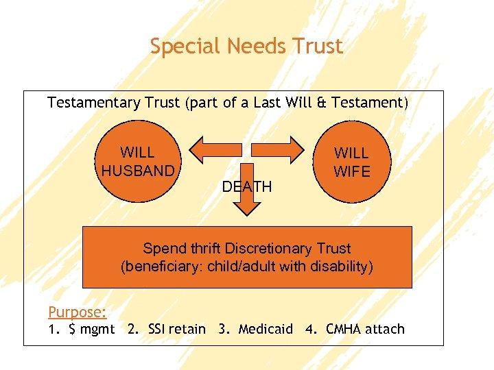 Special Needs Trust Testamentary Trust (part of a Last Will & Testament) WILL HUSBAND