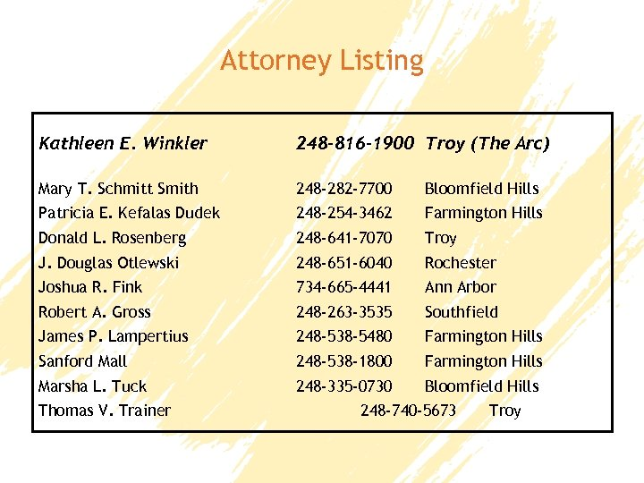 Attorney Listing Kathleen E. Winkler 248 -816 -1900 Troy (The Arc) Mary T. Schmitt