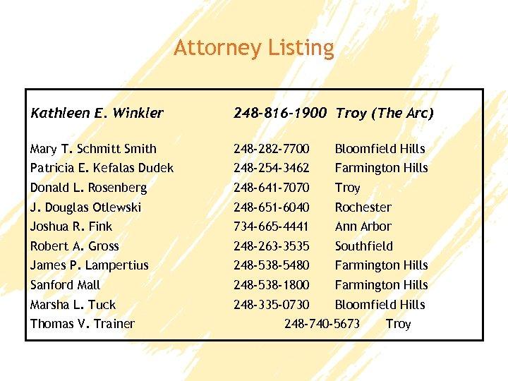 Attorney Listing Kathleen E. Winkler 248 -816 -1900 Troy (The Arc) Mary T. Schmitt