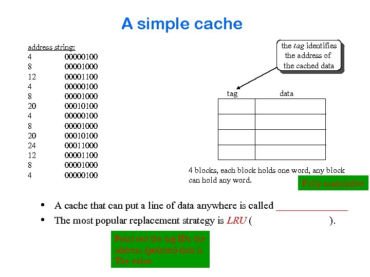 A simple cache address string: 4 00000100 8 00001000 12 00001100 4 00000100 8