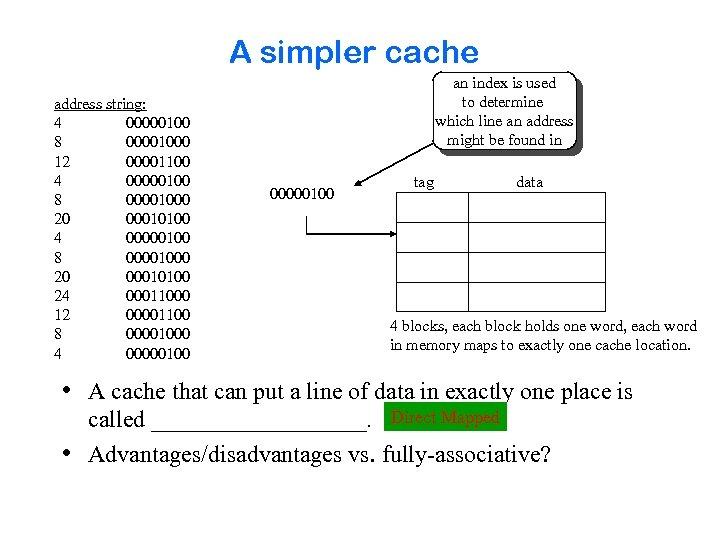 A simpler cache address string: 4 00000100 8 00001000 12 00001100 4 00000100 8
