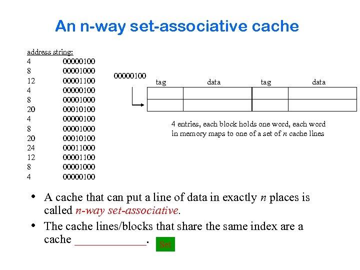 An n-way set-associative cache address string: 4 00000100 8 00001000 12 00001100 4 00000100