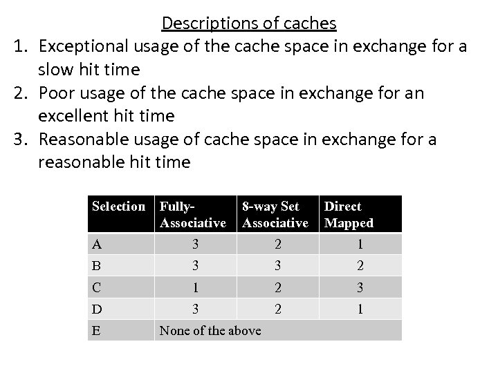 Descriptions of caches 1. Exceptional usage of the cache space in exchange for a