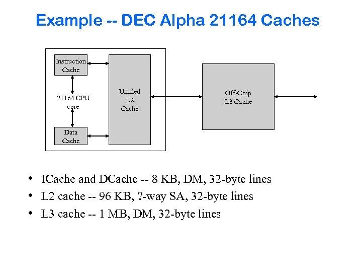 Example -- DEC Alpha 21164 Caches Instruction Cache 21164 CPU core Unified L 2