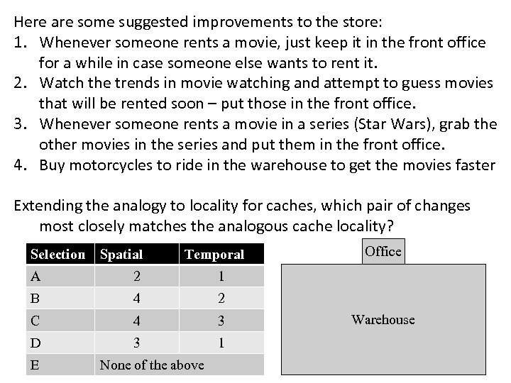 Here are some suggested improvements to the store: 1. Whenever someone rents a movie,