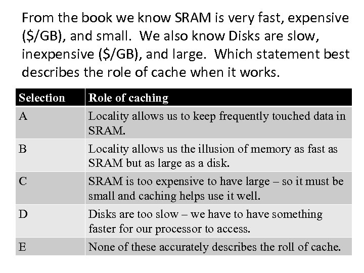 From the book we know SRAM is very fast, expensive ($/GB), and small. We