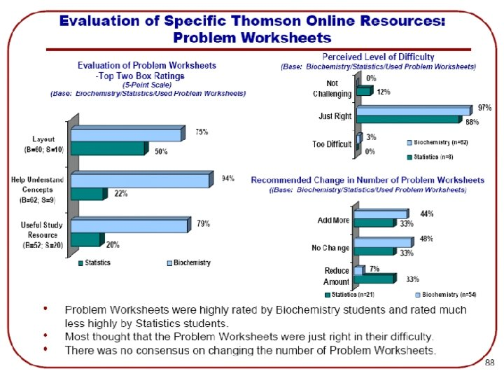 University of Virginia Thomson Learning Microsoft HP Tablet PC Project
