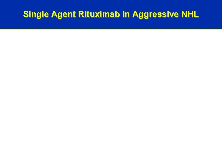 Single Agent Rituximab in Aggressive NHL 12