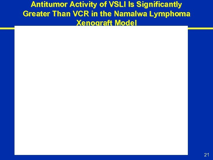 Antitumor Activity of VSLI Is Significantly Greater Than VCR in the Namalwa Lymphoma Xenograft