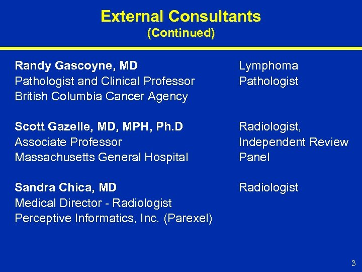 External Consultants (Continued) Randy Gascoyne, MD Pathologist and Clinical Professor British Columbia Cancer Agency