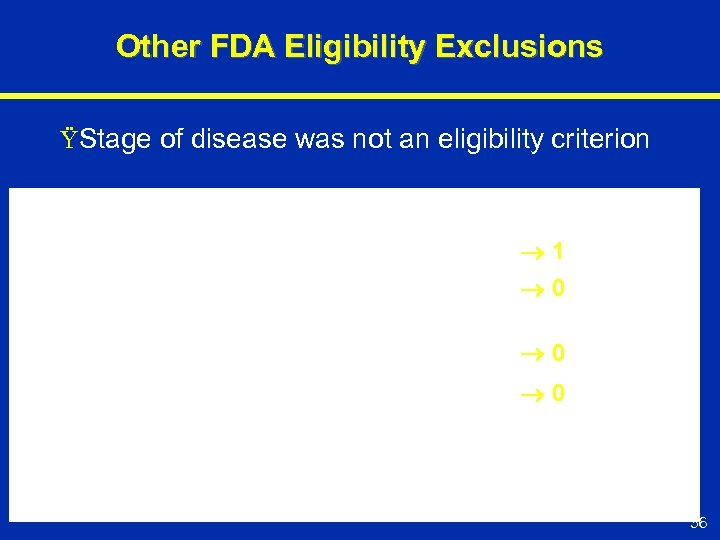 Other FDA Eligibility Exclusions ŸStage of disease was not an eligibility criterion 1 0